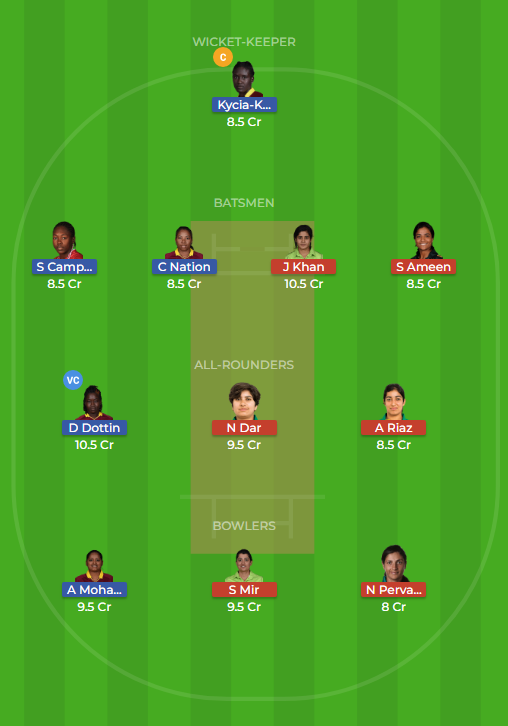 che vs bou,che vs bou dream11,dream11,che vs bou dream 11,che vs cry dream11 team,che vs ful dream 11,bou vs che dream11,bou vs che,che vs bou dream11 team,bou vs che dream 11,che vs bou dream11 lineup,dream11 tips,che vs bou dream11 playing11,che vs bou dream11 prediction,che vs bou dream,che vs cry dream11,mci vs bou dream11,ful vs che dream11,che vs ful dream11