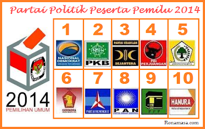 10 (sepuluh) partai politik peserta pemilu tahun 2014 dengan nomor ...