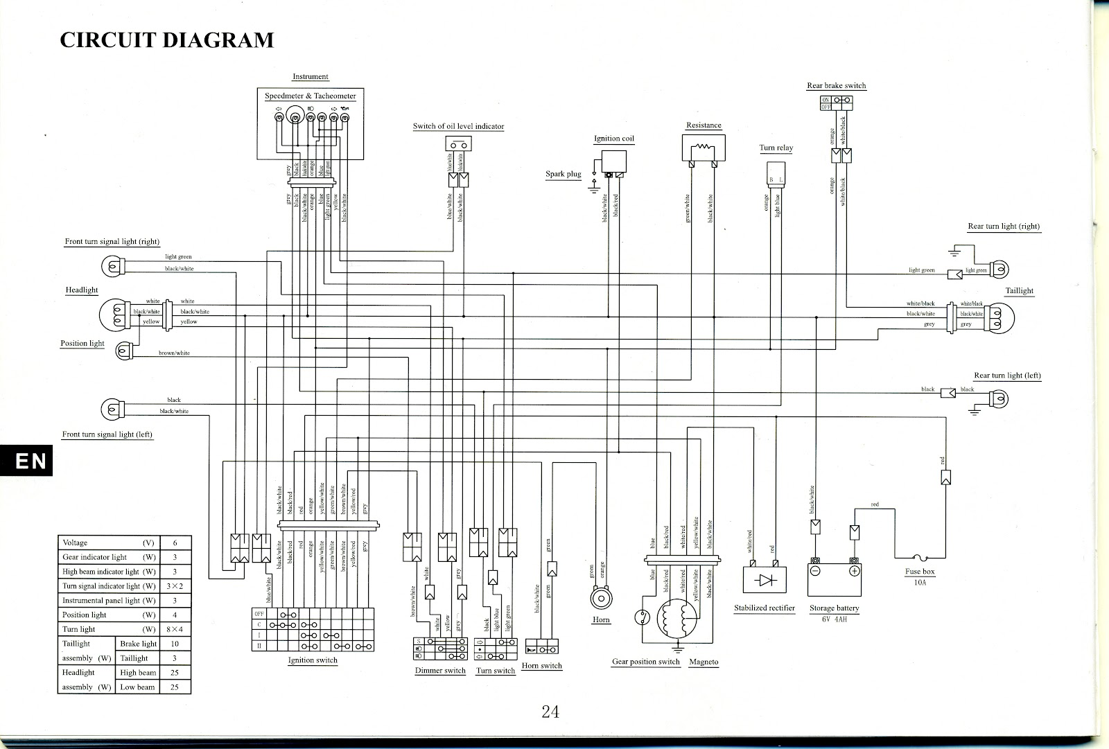 suzuki ax 100 wiring diagram suzuki wiring diagrams suzuki ax100 wiring diagram suzuki electrical wiring diagrams