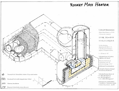 Rocket Mass Heater or Heating Rocket Stove Internal