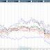 Vilka sektorer har gått bäst på börsen?