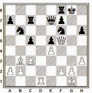 Posición de la partida de ajedrez Bihovsky - Oltea (Berlín, 1990)