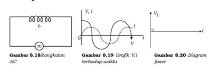 Listrik dinamis blog physics rangkaian dan grafik ccuart Images