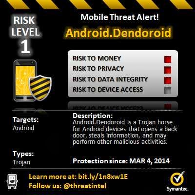 Beware of New type Dendroid Virus threat attack to Smart phones & Android phones which steals sensitive personal data in your mobile , Mobile virus attach news, cellphone Virus thakkuddhal, sms thiruttu, phone number thiruttu, cyber crime in india by Dendroid virus