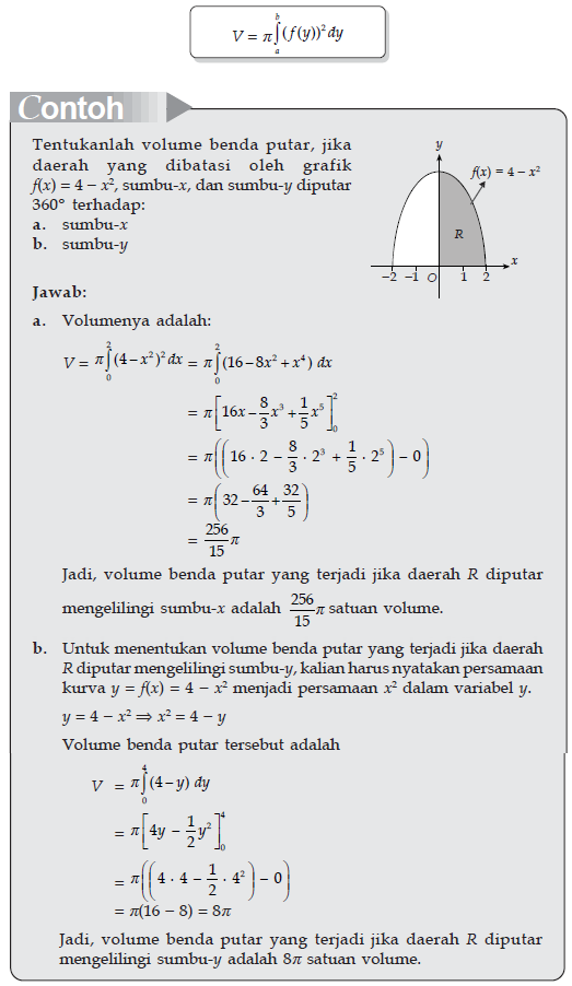 Menentukan Volume Benda Putar Yang Diputar Mengelilingi Sumbu Y Belajar Matematika