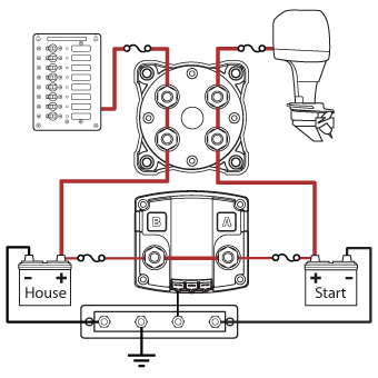 red crow gear  dual battery system in a 1998 subaru legacy