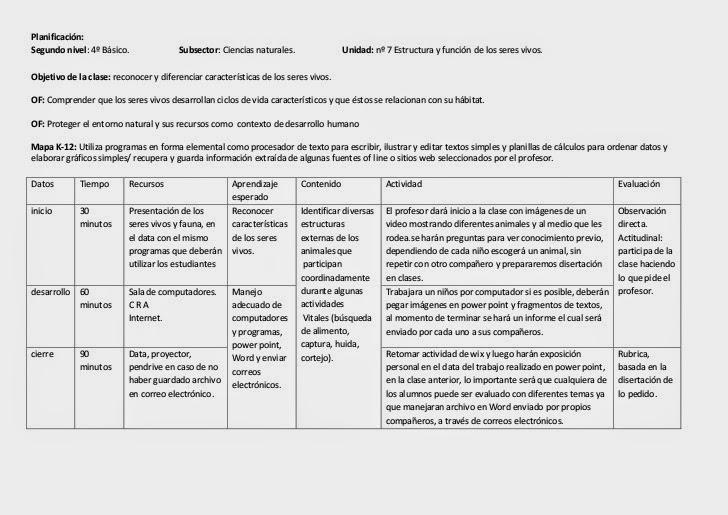SOY DOCENTE MAESTRO Y PROFESOR.: Formatos de planificación educativa.