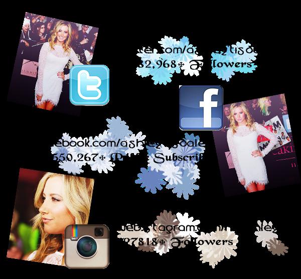 Ashley Tisdale - Una Amante de los Social Network