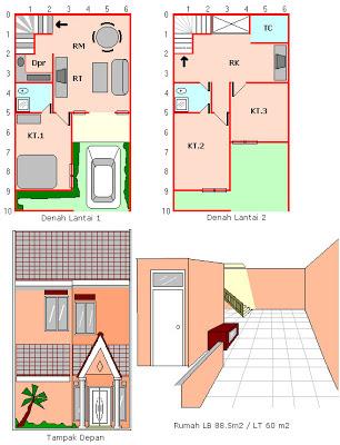 desain rumah 2 lantai type 36