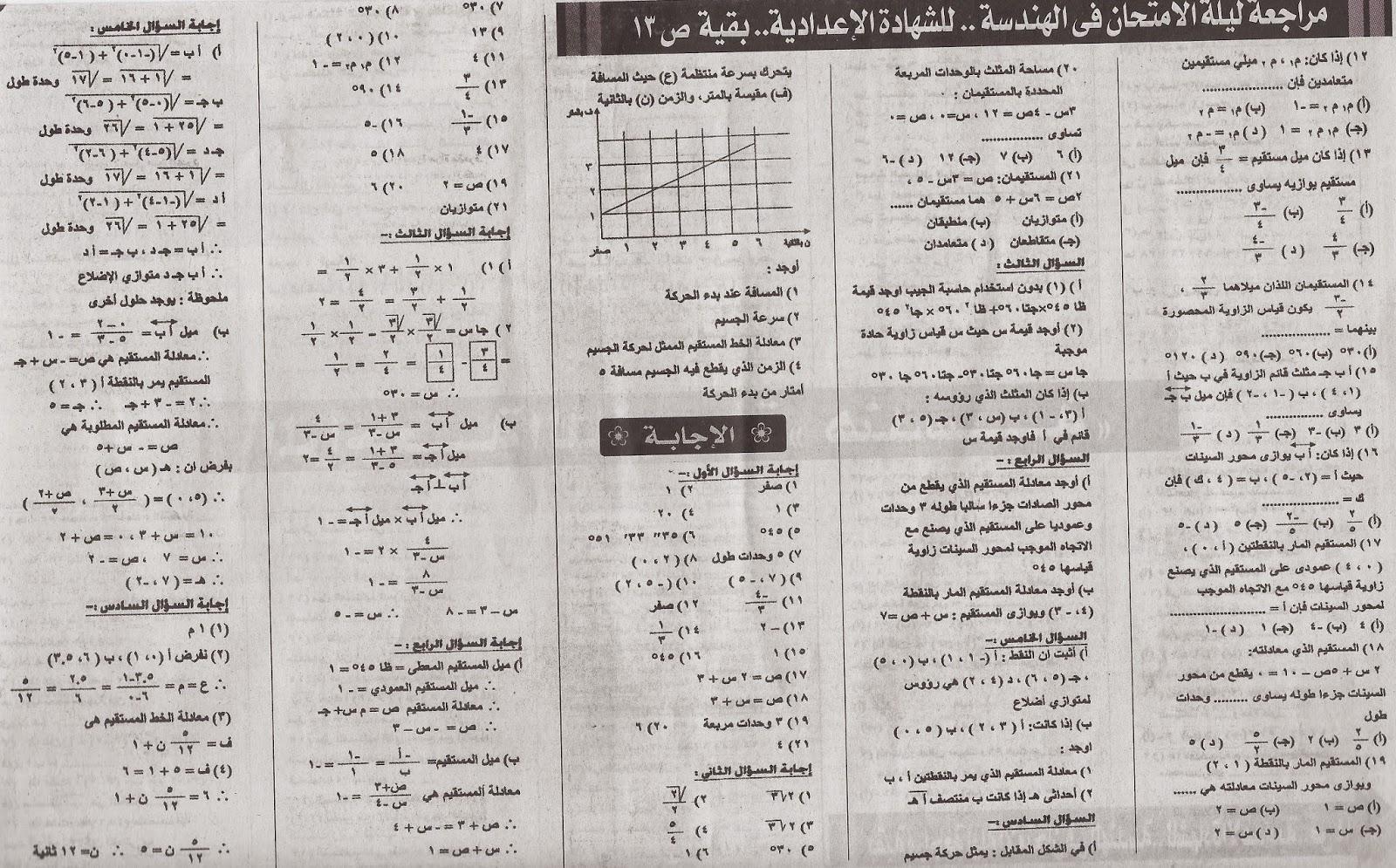 ملحق الجمهورية: توقعات الهندسة لامتحان الشهادة الإعدادية نصف العام 2016 Scan0186