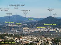 Panoràmica vers el nord des de la pujada al Montpedrós