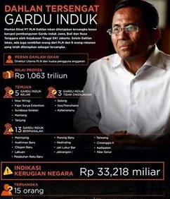 Penyebab Dahlan Iskan Jadi Tersangka Korupsi