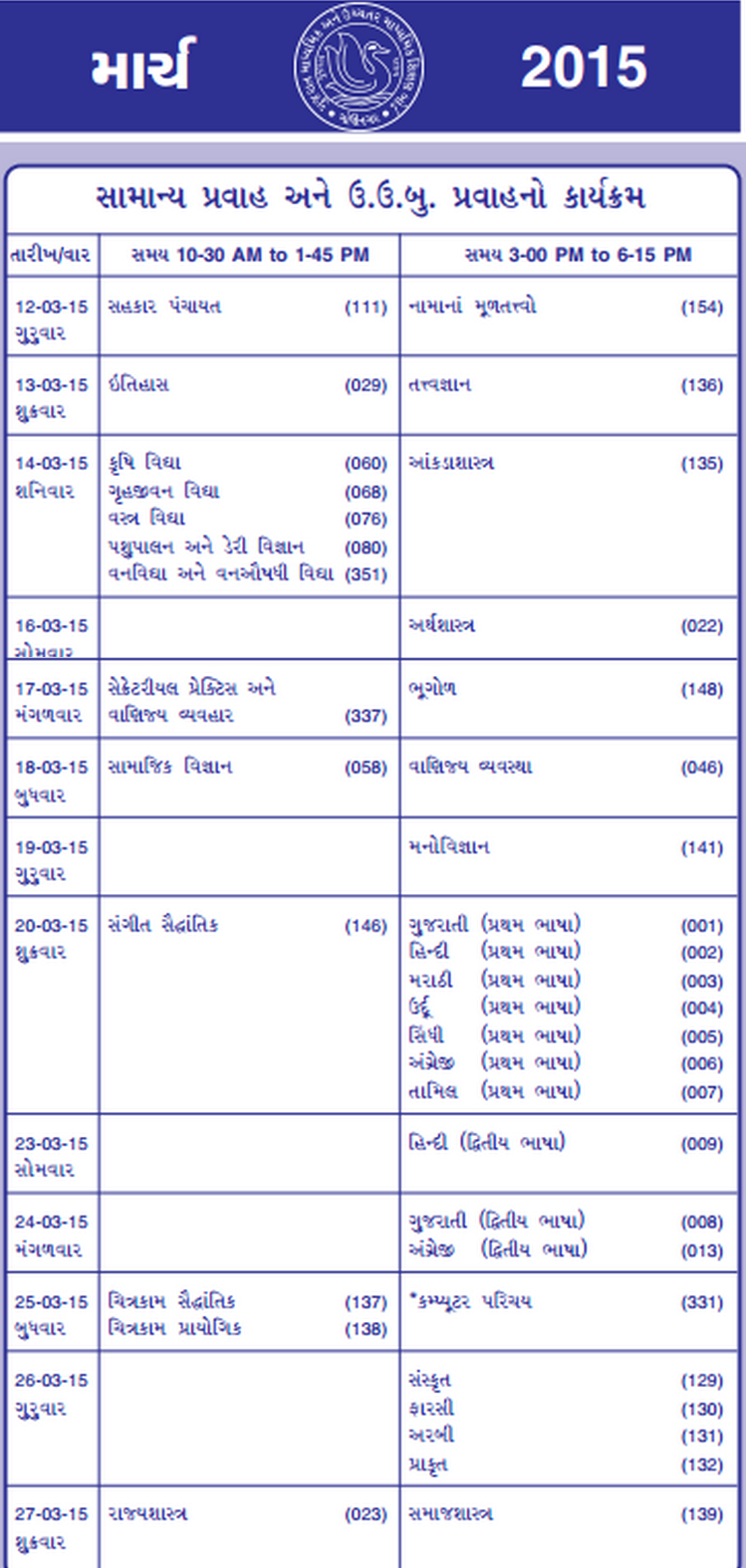 Gseb time table 2015 for 10th and 12th class for Tekerala org time table 2015