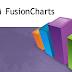 ලේසියෙන්ම Animated Charts අඳින්න - FusionCharts ගැන අහලා තියෙනවද!