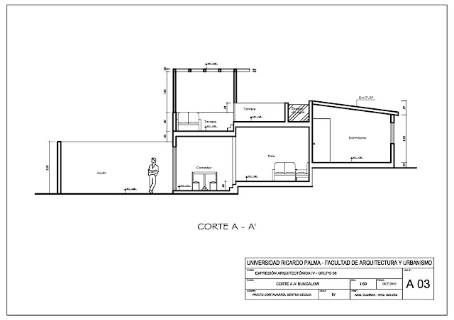 Elaboracion Proyecto Arquitectonico