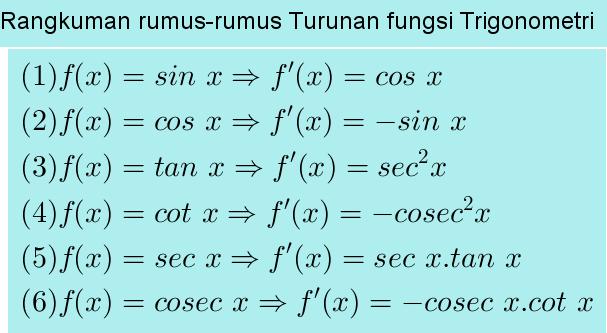 Limit Fungsi Belajar Matematika Online Share The Knownledge