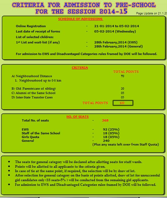 Bal Bharati Public School Pitampura Admissions