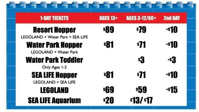 Florida aquarium coupons discount tickets