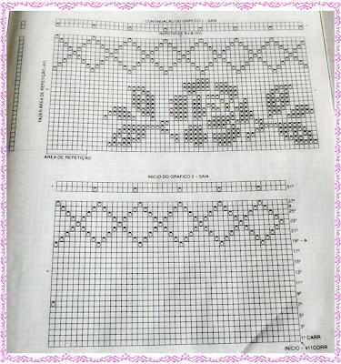 Jogo de Cozinha em Crochê em Ponto Pipoca com Gráfico