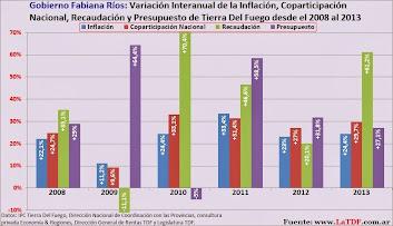 """""""Caja Provincial"""" de 2008 a 2013"""