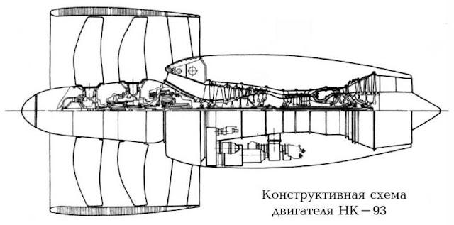 """Конструктивная схема двигателя НК-93  """"Двигатели НК """" ."""