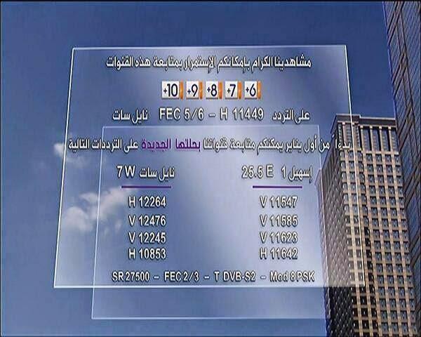 تردد قناة النيلين الرياضية Neelain Sports السودانيه