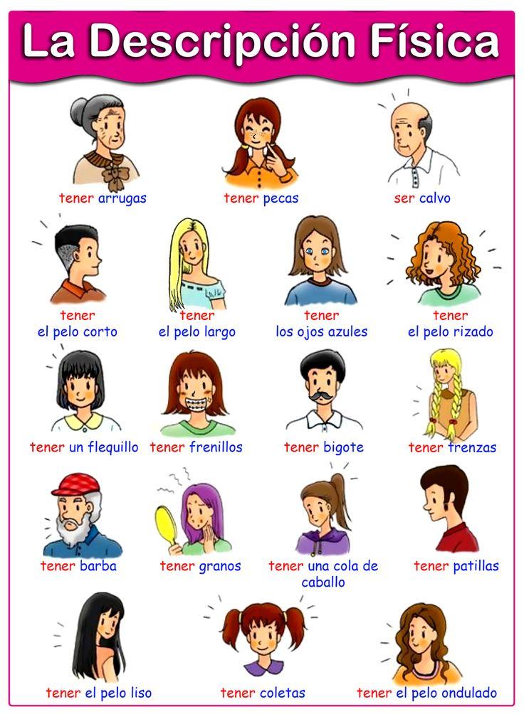 Nuestras clases de espa ol describir personas for Caracteristique anglais