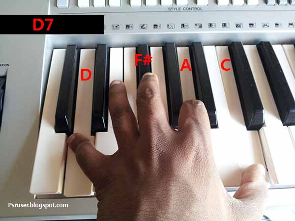 D seventh chord on piano