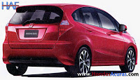 Honda Fit model value in used car market 4565645