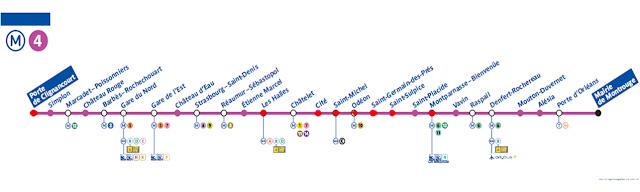 obiective-turistice-paris-linia-de-metrou-4