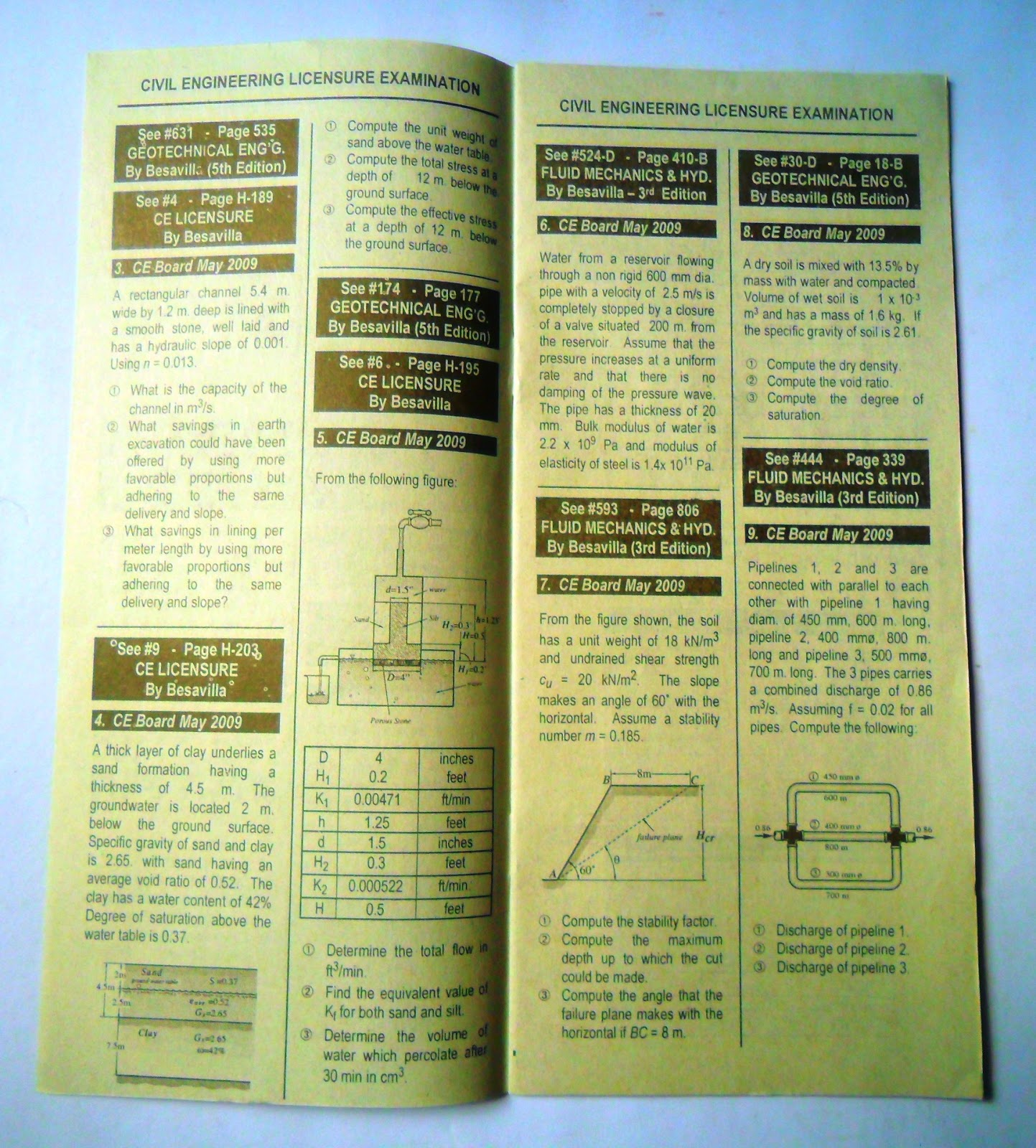 Civil Engineering Board Exam Problems And Solutions Mazda Rx 8 Engine Diagram 2005