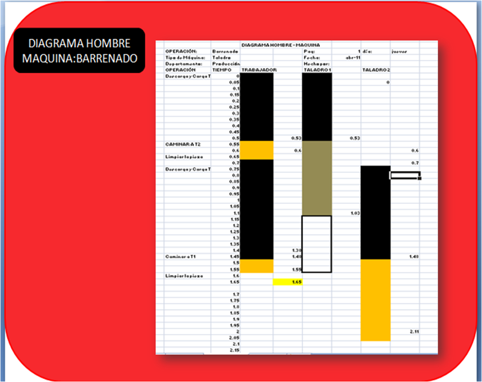 diagrama hombre maquina diagrama hombre maquina pictures