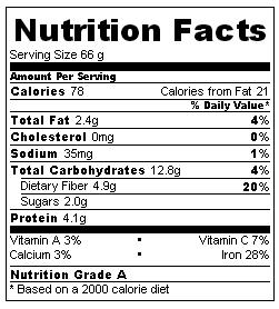 Baingan Methi Sabzi nutrition information