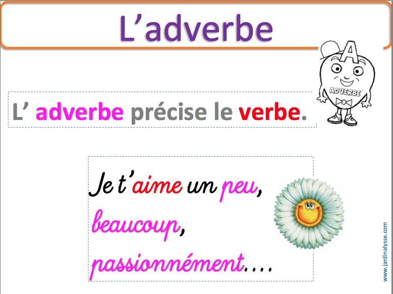 Professeur Mayara Linhares: Un peu plus sur les adverbes ...