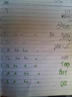 latihan-menulis-huruf-arab-A-Ba-Ta