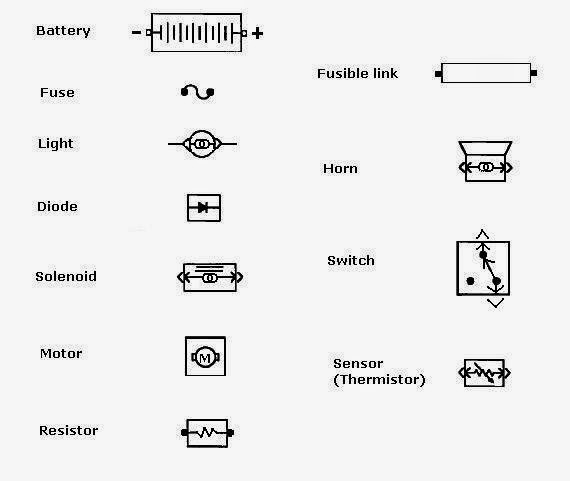 house wiring using electrical symbols the wiring diagram mins wire diagram symbols wiring wiring diagrams for car or house wiring