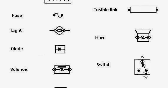 Fusible Link Symbol Schematic - WIRE Center •