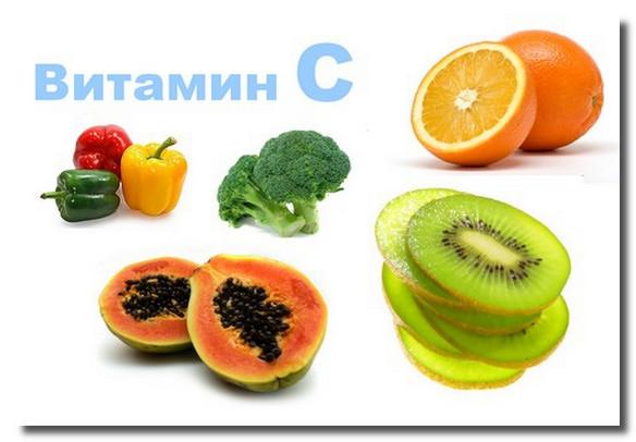 Просто о витаминах: какие, сколько и где содержатся