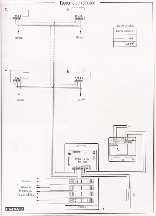 Como instalar un portero automatico cool portero for Telefonillo fermax esquema