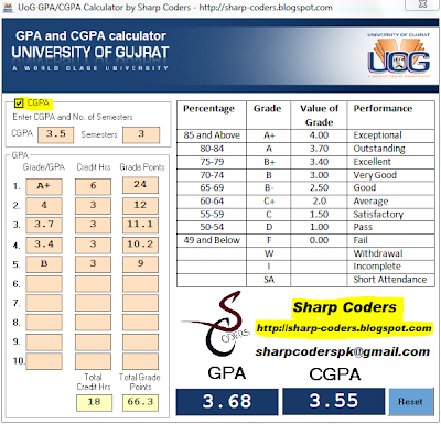 GPA & CGPA Calculator with Source Code ( VB 6.0 )