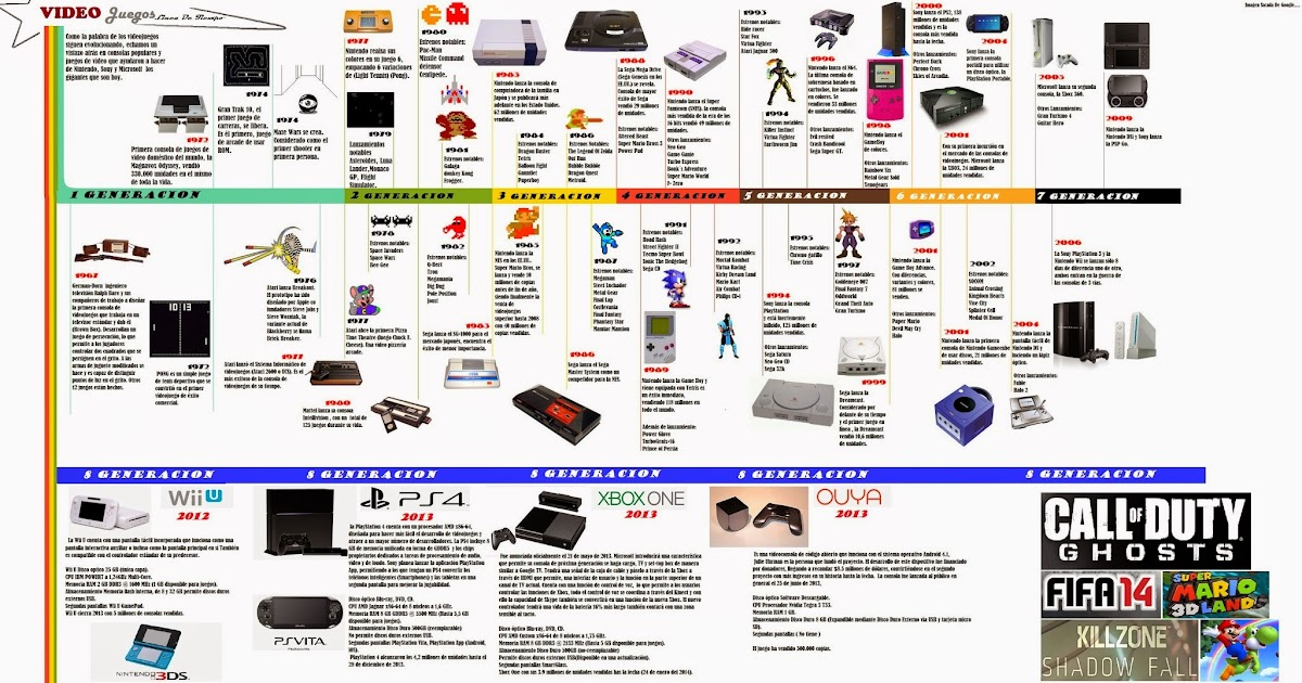 video game graphics  Timeline of Computer History