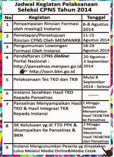 Jadwal Penerimaan CPNS Tahun 2014