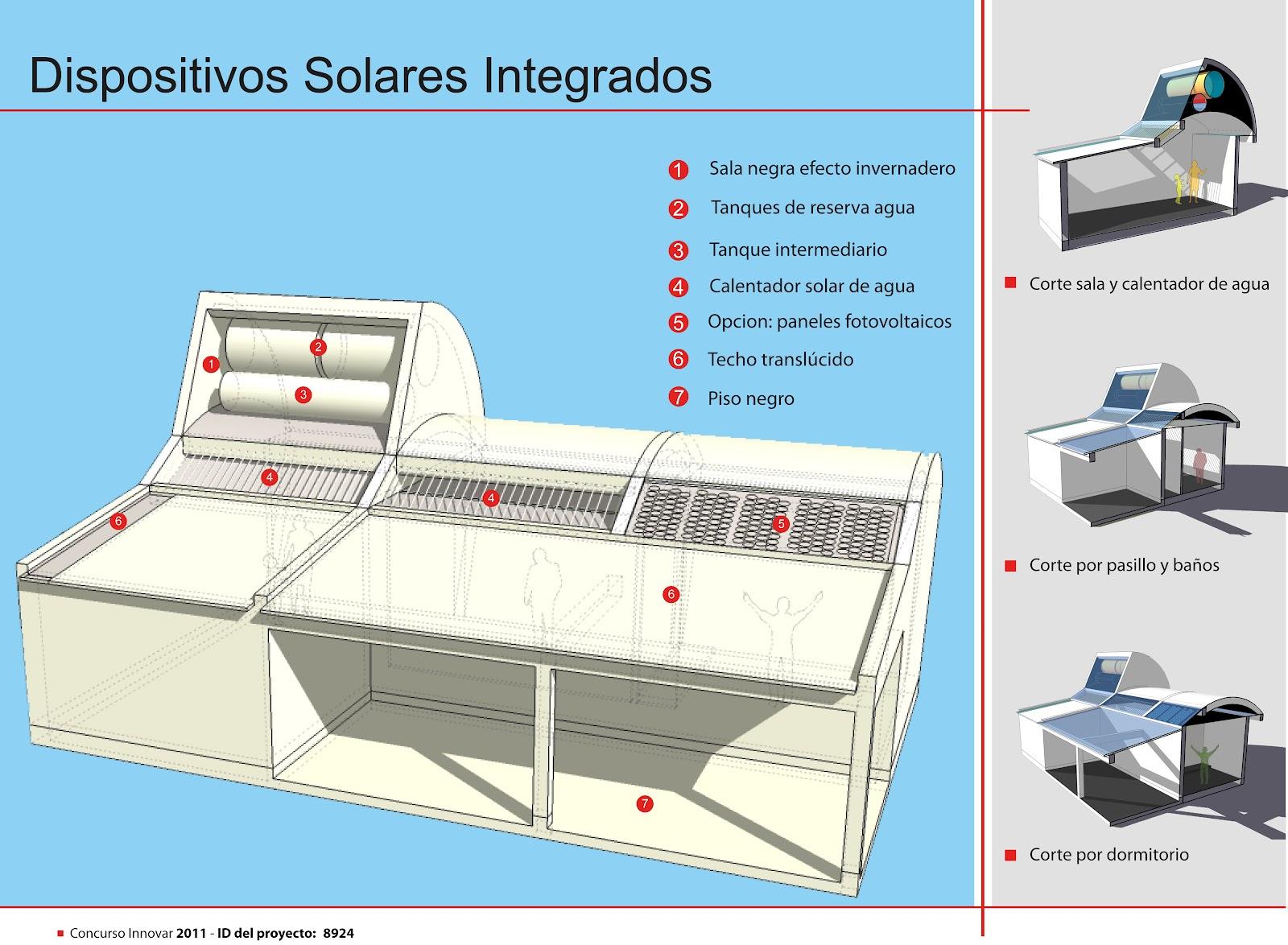 Ecos arquitectura sustentable for Espacios minimos arquitectura