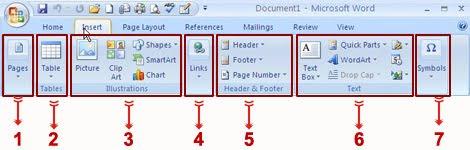 dan Belajar: Mengenal Fungsi Icon Tab Insert Pada Microsoft Word 2007