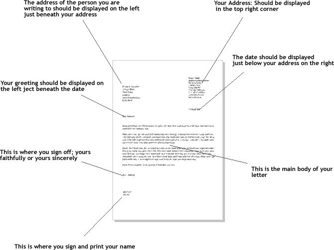 Contoh Surat Formal Dalam Bahasa Inggris
