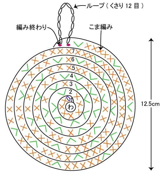 【初心者向け】アクリルたわしの編み方・作り方・編み図について   お役立ちLabo