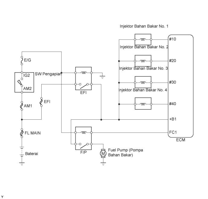 Avanza Veloz  Fuel System