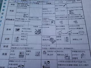 写真:入院診療計画書