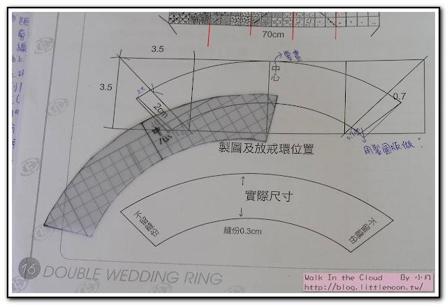 婚戒壁飾 - 製圖板與紙型