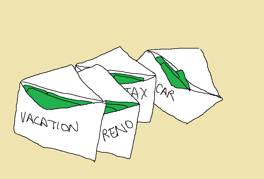 "Four envelopes stuffed with money labelled: ""Vacation"", ""Reno"", ""Tax"", ""Car"""